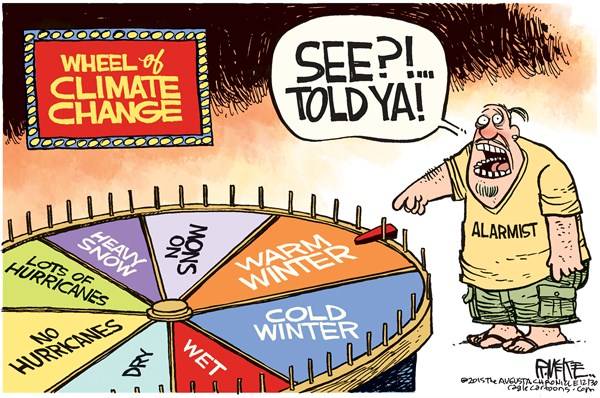 Wheel of Climate Change