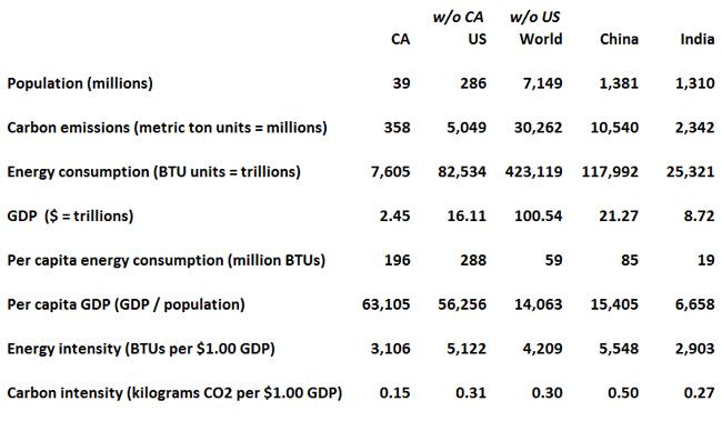 california-energy-consumption